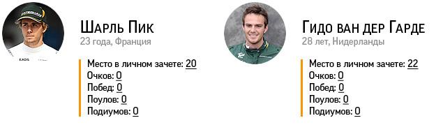 Триумф Феттеля и другие итоги сезона Формулы-1. Фото 43