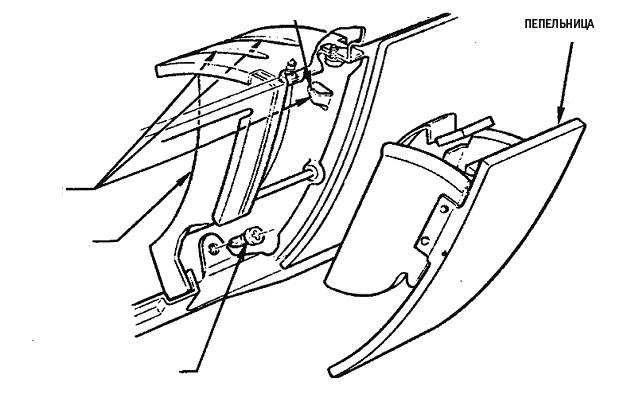 Cамые странные автомобильные опции. Фото 19