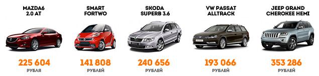 Длительный тест BMW X5 M50d: итоги и стоимость владения. Фото 6