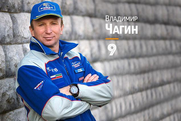 Десять главных персон 2013 года в российском автоспорте. Фото 1