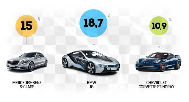 Главные автомобили 2013 года. Фото 14