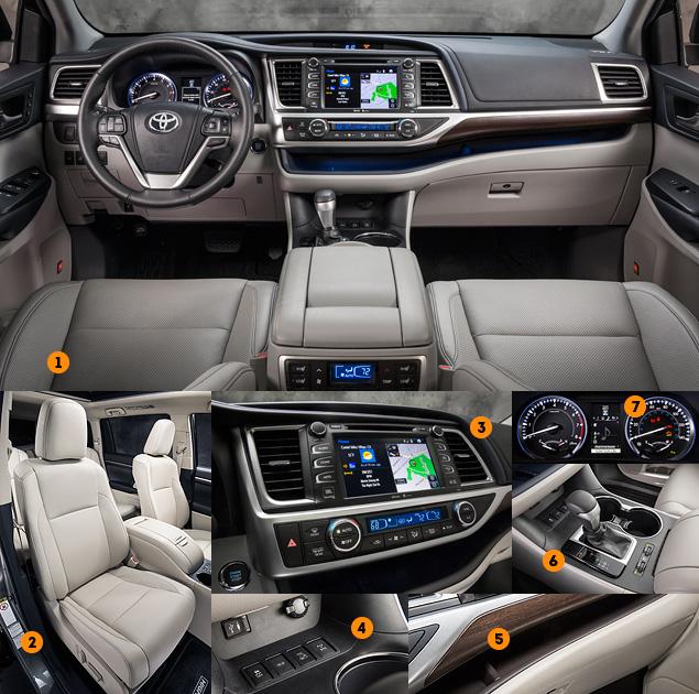 Какое место в модельном ряду Toyota займет Highlander нового поколения. Фото 3