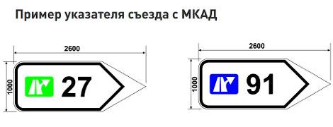 Новая схема нумерации развязок МКАД начнет действовать с 10 февраля. Фото 1