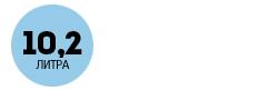Длительный тест Citroen DS5: стоимость владения и конкуренты. Фото 1