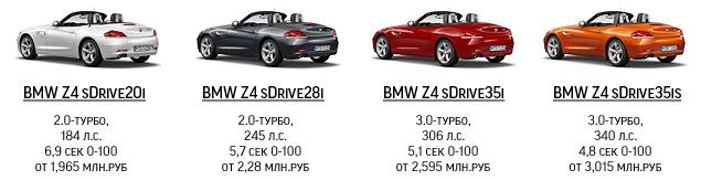 Мини-тест: 340-сильный родстер BMW Z4 sDrive35is. Фото 15