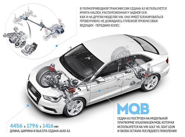 Зачем Audi A3 приделали багажник и удлинили название?. Фото 1