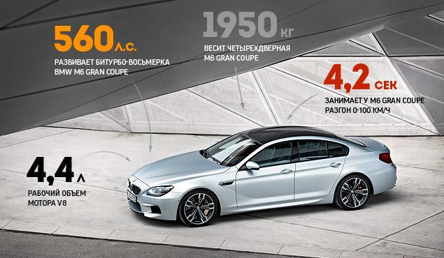 Мини-тест: 560-сильное четырехдверное купе BMW M6 Gran Coupe