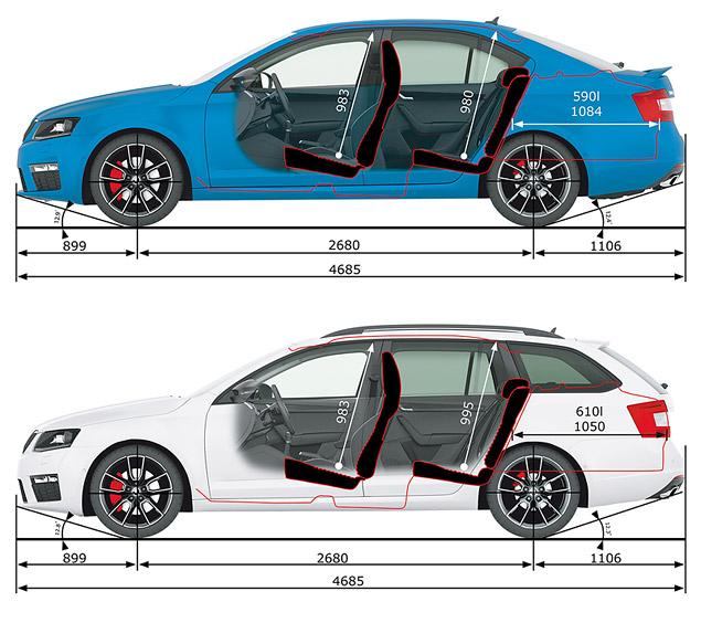 Все, что нужно знать о новой Skoda Octavia RS. Фото 2