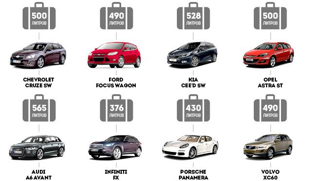Выясняем, зачем универсал Volkswagen Golf возвращается в Россию. Фото 1