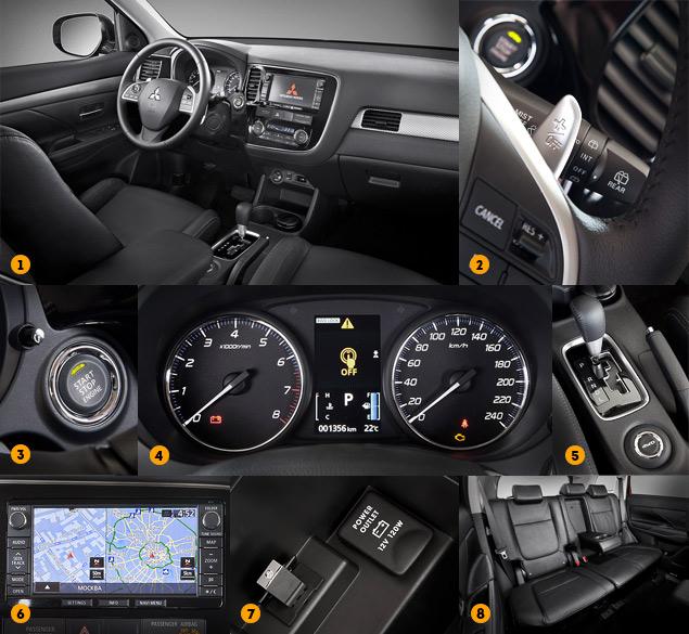 Ищем преимущества в самой мощной версии кроссовера Mitsubishi Outlander. Фото 1
