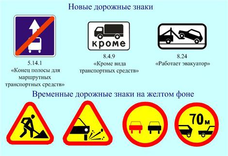 Новые указатели на столичных дорогах установят в 2014 году