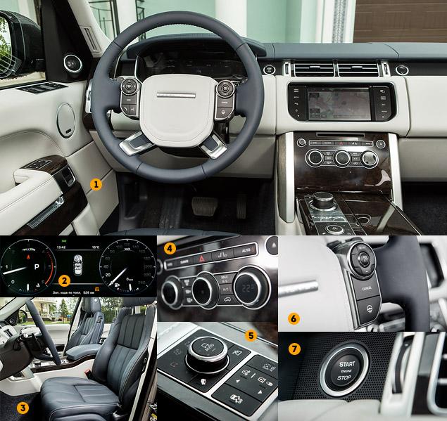 Сможет ли новый Range Rover  в одиночку заменить представительский седан и вездеход. Фото 4