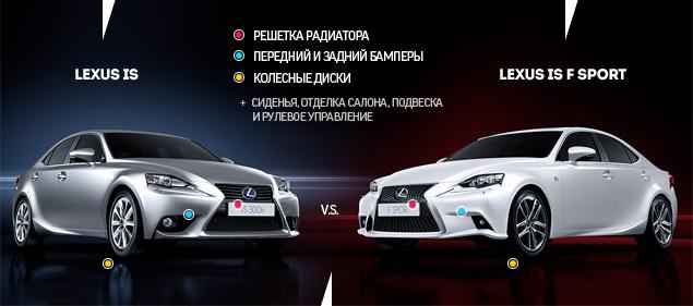 Почему новый Lexus IS не сможет переманить покупателей у немецких конкурентов. Фото 8