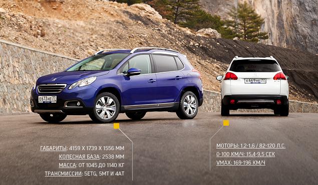 Что общего у Peugeot 2008 и канонерской лодки «Кореец»