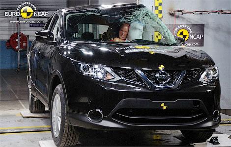 Вседорожник Qashqai прошел краш-тесты Euro NCAP