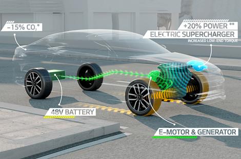 На моторшоу дебютирует концептуальный дизель-гибридный седан Optima