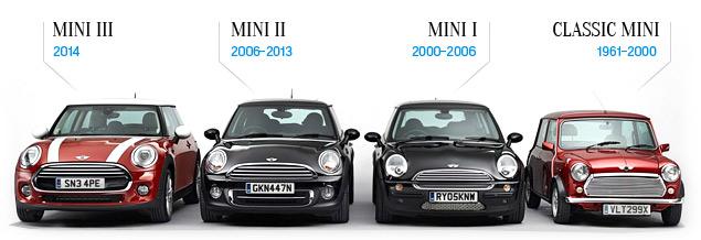 Первый тест MINI Cooper и Cooper S нового поколения