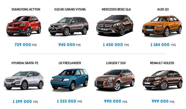 Длительный тест Ford Kuga: стоимость владения и конкуренты. Фото 15