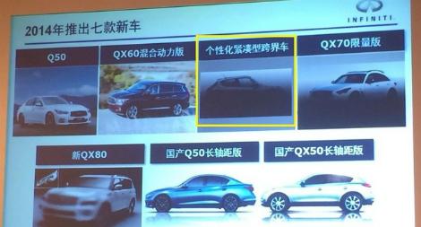 Компактный кроссовер Infiniti покажут в Пекине