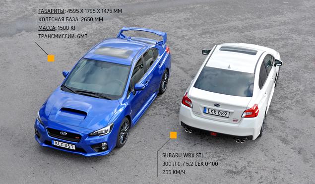 Знакомимся с новой Subaru WRX STI, сделавшей шаг назад и два вперед. Фото 3