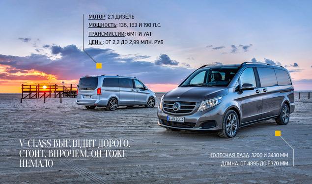 """Тест-драйв минивэна Mercedes-Benz V-Class, который мечтает стать """"эс-классом"""""""