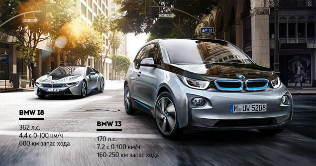 Первый тест футуристичного спорткара BMW i8