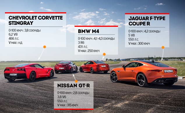 Где делают самые крутые суперкары: тест Chevrolet Corvette, BMW M4, Jaguar F-Type и Nissan GT-R