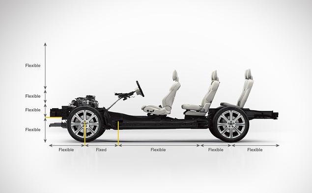 Все, что нужно знать о новом Volvo XC90. Фото 1