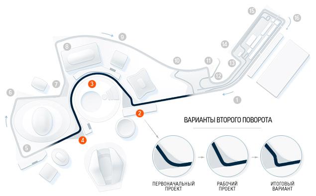 """""""Сочи Автодром"""" глазами его архитектора Германа Тильке. Фото 3"""