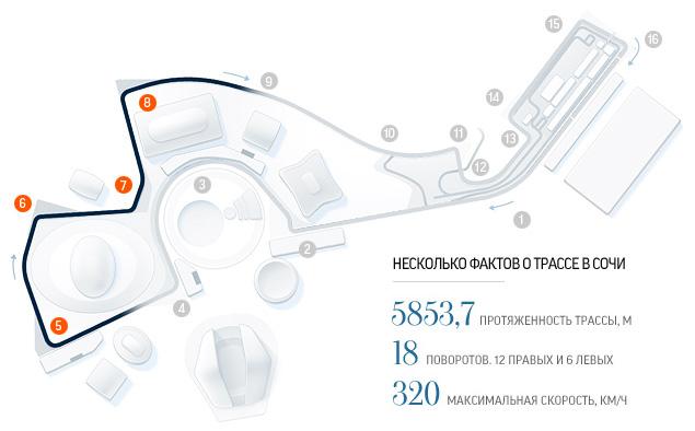 """""""Сочи Автодром"""" глазами его архитектора Германа Тильке. Фото 7"""