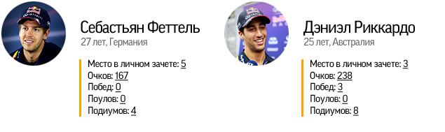"""Как """"Серебряные стрелы"""" стали золотыми и другие итоги сезона Формулы-1. Фото 7"""