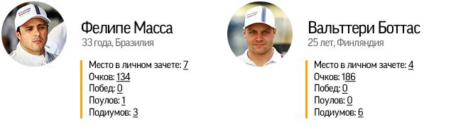 """Как """"Серебряные стрелы"""" стали золотыми и другие итоги сезона Формулы-1. Фото 11"""