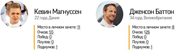 """Как """"Серебряные стрелы"""" стали золотыми и другие итоги сезона Формулы-1. Фото 19"""