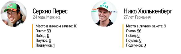 """Как """"Серебряные стрелы"""" стали золотыми и другие итоги сезона Формулы-1. Фото 23"""