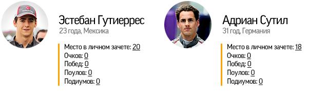 """Как """"Серебряные стрелы"""" стали золотыми и другие итоги сезона Формулы-1. Фото 39"""