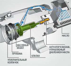 Как устроен новый полный привод BMW. Фото 1