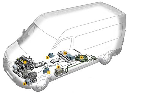 Французы создали компактный электромотор и двухтопливный турбодвигатель. Фото 2
