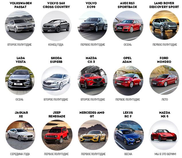 Десять самых ожидаемых автомобильных премьер 2015 года. Фото 33