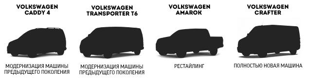 Volkswagen Caddy баллотируется на второй срок. Фото 3