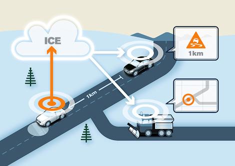 Компания протестирует на дорогах систему предупреждения о скользкой дороге