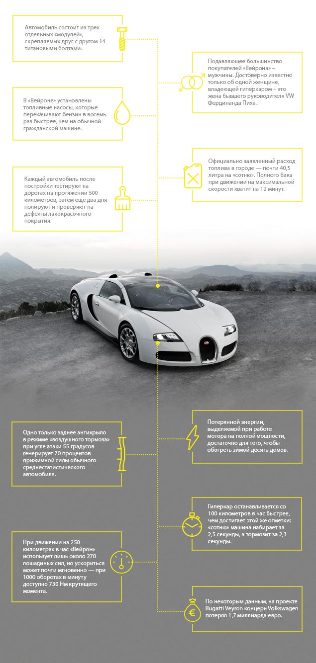 Вспоминаем историю создания и успеха Bugatti Veyron. Фото 1