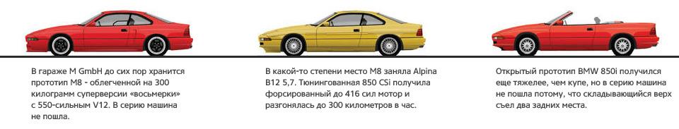 Супертест двух «восьмерок» BMW, как выбор между ностальгией о прошлом и мечтами о будущем. Фото 28