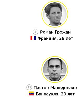 Все команды и пилоты Формулы-1 нового сезона. Фото 15