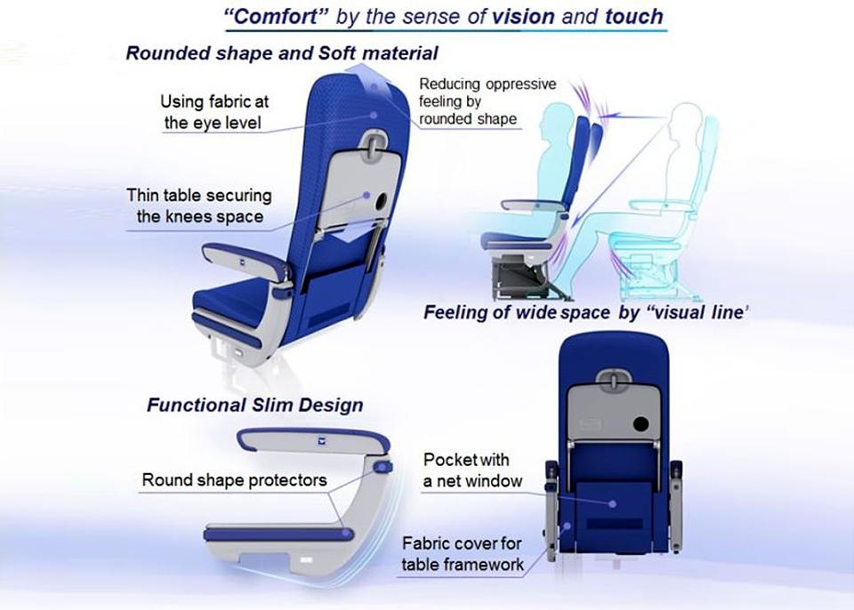 Японцы сделали сиденья для авиакомпании All Nippon Airways