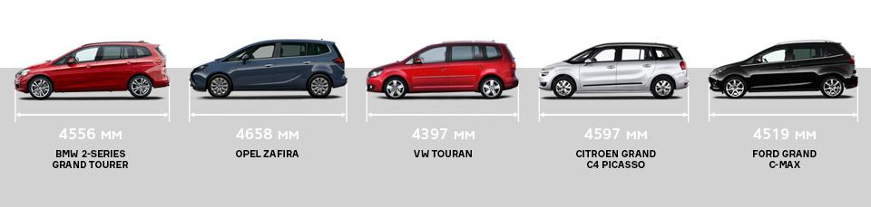 Как купить семиместный BMW и расплатиться за него еще в этой жизни. Фото 2