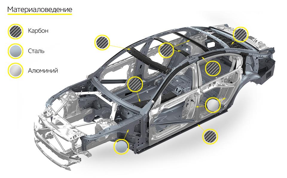 Самый полный путеводитель по технологиям новой BMW 7 серии. Фото 1