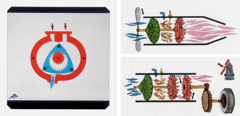 Сексистский «автомат», умывальник и другие технологии, не прижившиеся в машинах. Фото 4