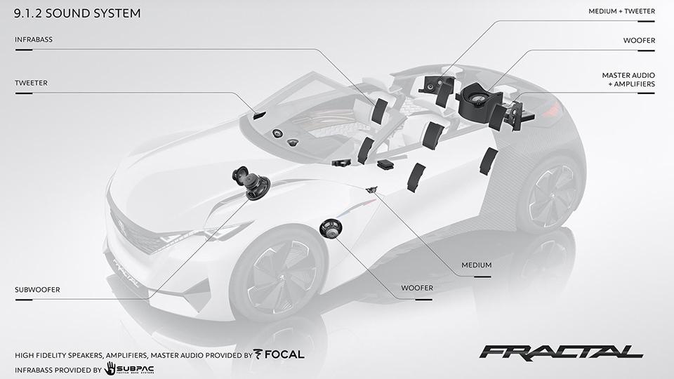 Французы рассекретили концепт-кар Fractal. Фото 2