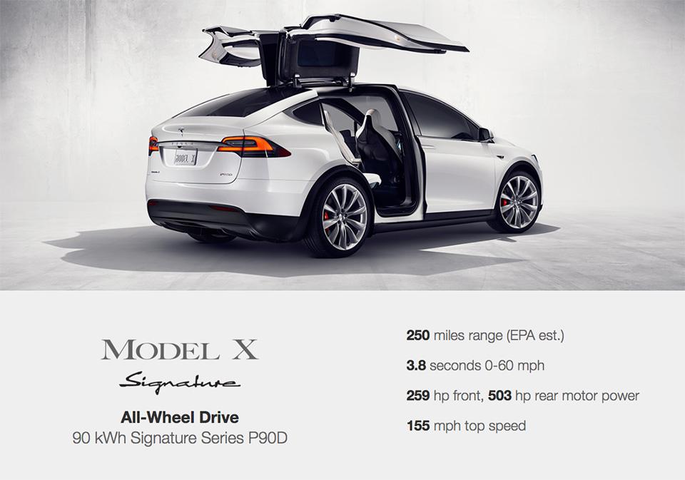 Запас хода Model X увеличился на 16 километров