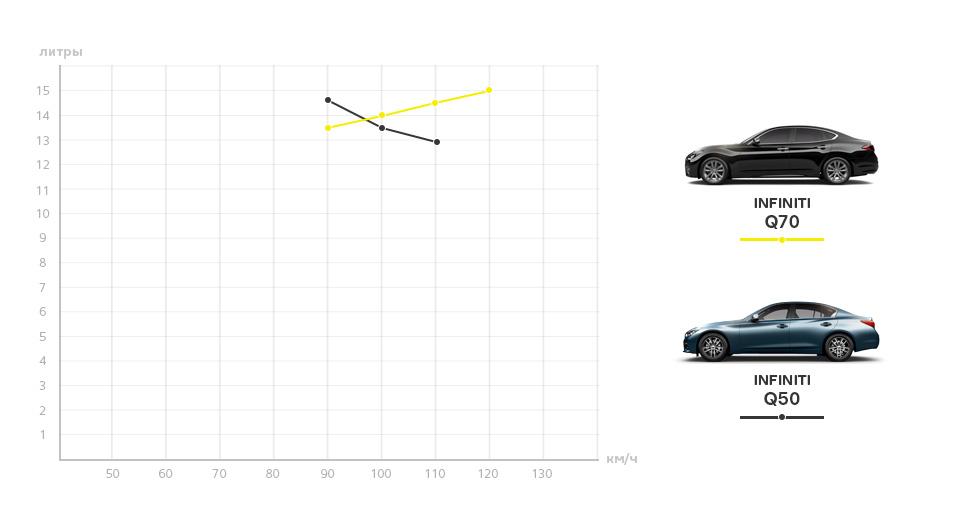 Эксперимент: что экономичнее, атмосферный V8 или гибрид?. Фото 6